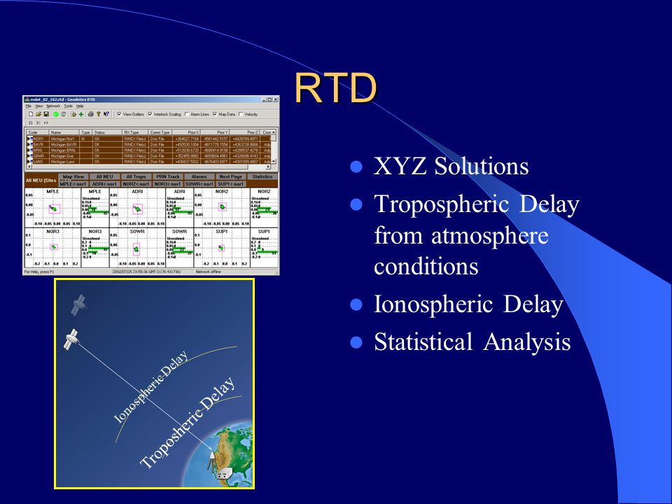 RTD XYZ Solutions Tropospheric Delay from atmosphere conditions Ionospheric Delay Statistical Analysis Ionospheric Delay Troposheric Delay