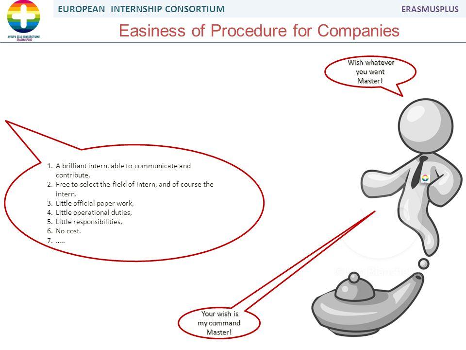 EUROPEAN INTERNSHIP CONSORTIUM ERASMUSPLUS Easiness of Procedure for Companies Wish whatever you want Master.