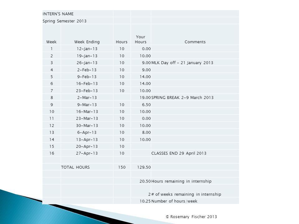 INTERN'S NAME Spring Semester 2013 WeekWeek EndingHours Your HoursComments 112-Jan-13100.00 219-Jan-131010.00 326-Jan-13109.00MLK Day off - 21 January