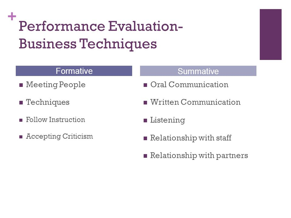 + Performance Evaluation- Business Techniques Meeting People Techniques Follow Instruction Accepting Criticism Oral Communication Written Communication Listening Relationship with staff Relationship with partners FormativeSummative