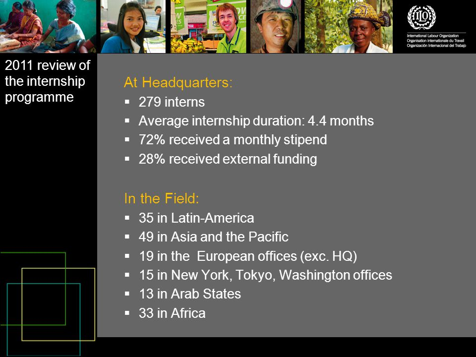 FIGURES FOR 2011 At Headquarters :  279 interns  Average internship duration: 4.4 months  72% received a monthly stipend  28% received external funding In the Field:  35 in Latin-America  49 in Asia and the Pacific  19 in the European offices (exc.