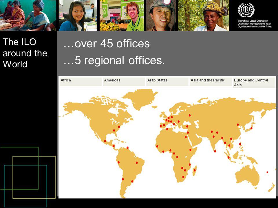ILO Strategic Objectives 1.