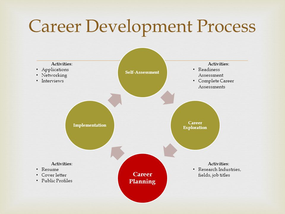 Develop a clear job family or groups of related career fields.