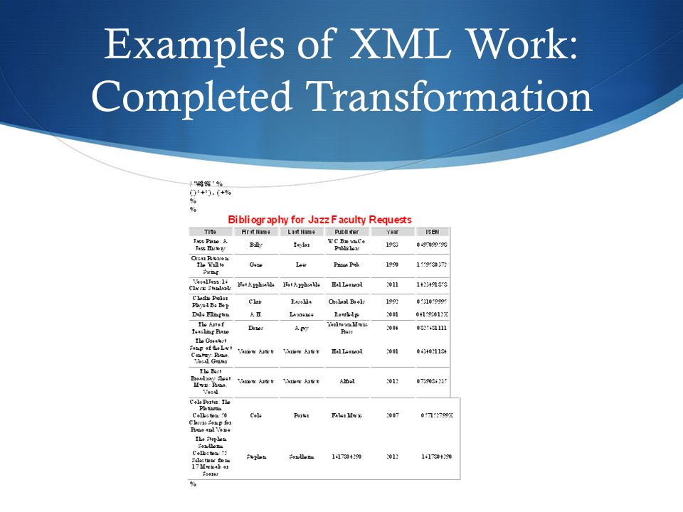 Examples of XML Work: Completed Transformation