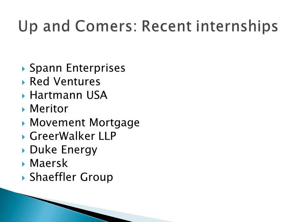  Spann Enterprises  Red Ventures  Hartmann USA  Meritor  Movement Mortgage  GreerWalker LLP  Duke Energy  Maersk  Shaeffler Group