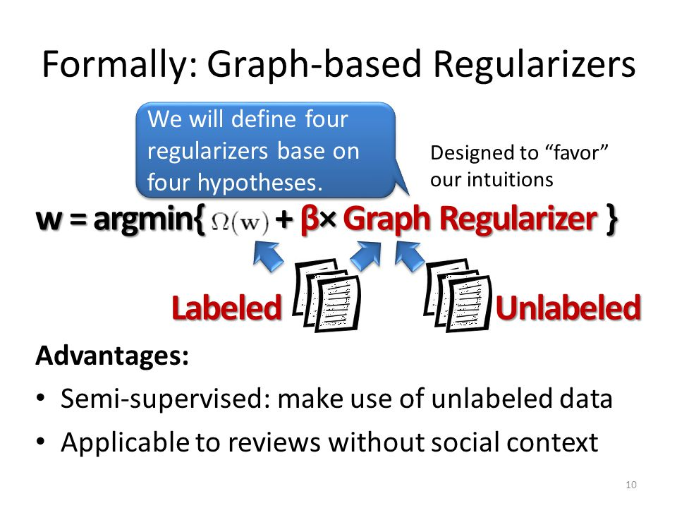 Formally: Graph-based Regularizers 10 { + β× Graph Regularizer } w = argmin Trade-off parameter Designed to favor our intuitions Baseline Loss function Advantages: Semi-supervised: make use of unlabeled data Applicable to reviews without social context LabeledUnlabeled We will define four regularizers base on four hypotheses.