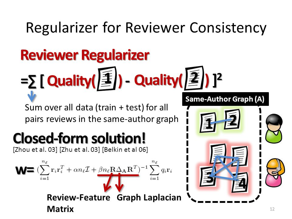 Regularizer for Reviewer Consistency 12 Reviewer Regularizer =∑ [ Quality( ) - Quality( ) ] 2 Quality( ) ] 2 1 2 Sum over all data (train + test) for all pairs reviews in the same-author graph Closed-form solution.