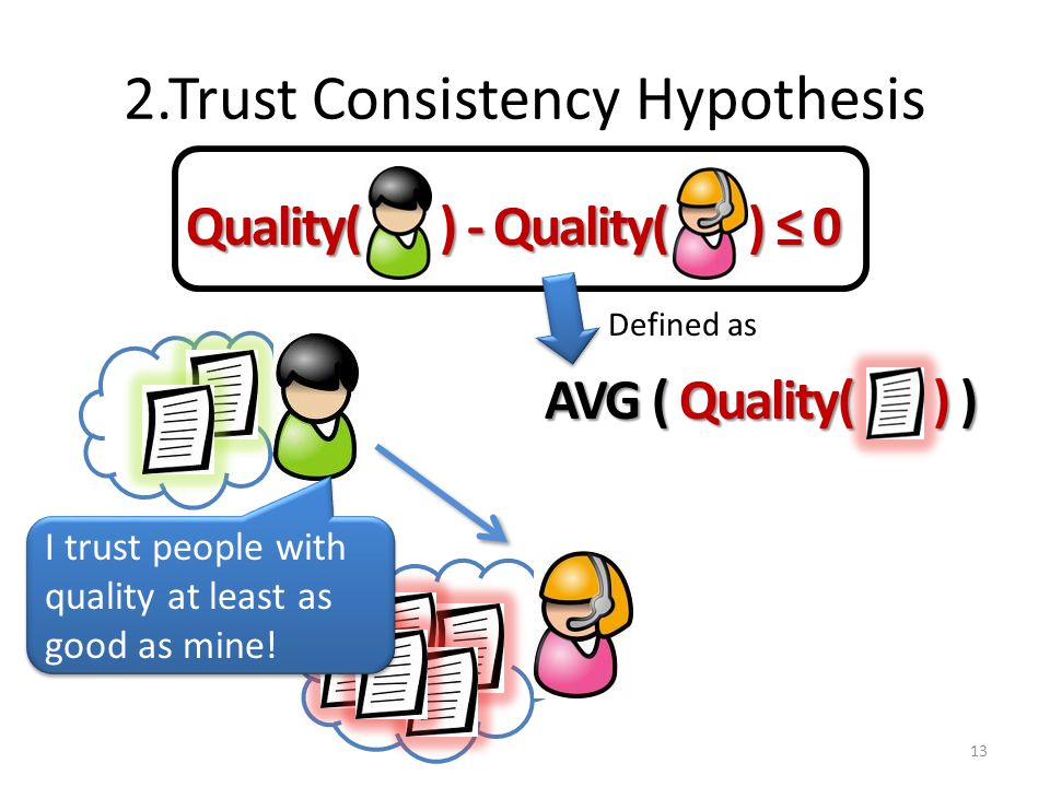 2.Trust Consistency Hypothesis 13 Quality( ) - Quality( ) ≤ 0 I trust people with quality at least as good as mine.