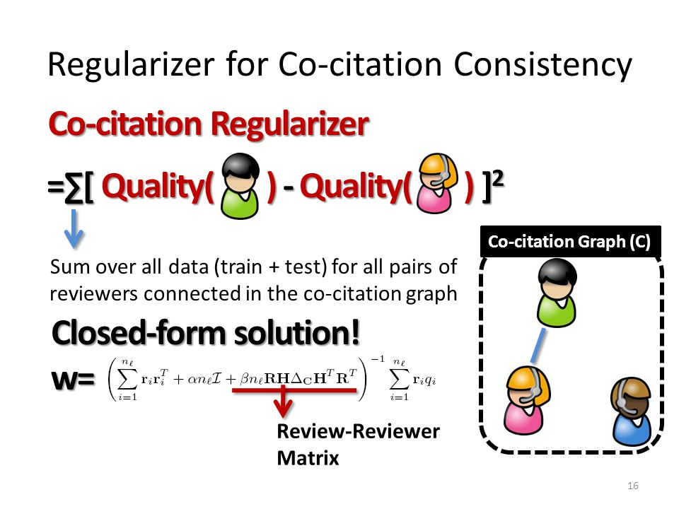 Regularizer for Co-citation Consistency 16 Co-citation Regularizer =∑[ Quality( ) - Quality( ) ] 2 Quality( ) ] 2 Closed-form solution.