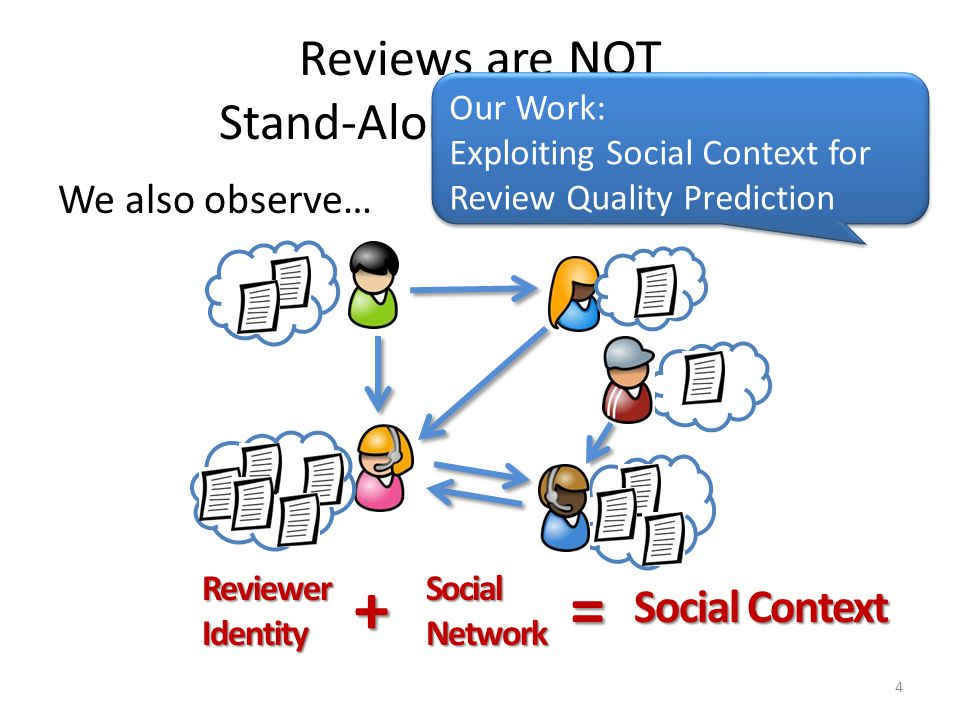 Reviews are NOT Stand-Alone Documents We also observe… 4 ReviewerIdentitySocialNetwork Social Context =+ Our Work: Exploiting Social Context for Review Quality Prediction Our Work: Exploiting Social Context for Review Quality Prediction
