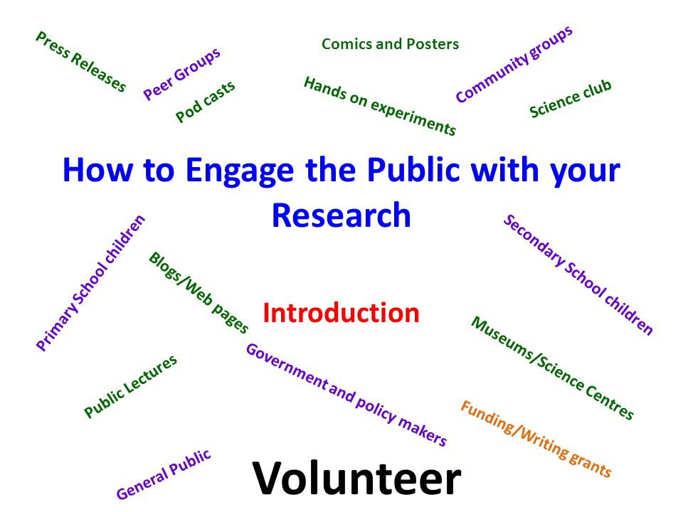 How to Engage the Public with your Research Introduction Public Lectures Peer Groups Funding/Writing grants Pod casts Secondary School children Primary School children Comics and Posters Community groups Press Releases Museums/Science Centres General Public Hands on experiments Blogs/Web pages Volunteer Government and policy makers Science club