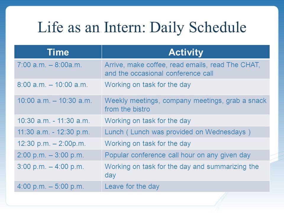 Life as an Intern: Daily Schedule TimeActivity 7:00 a.m.