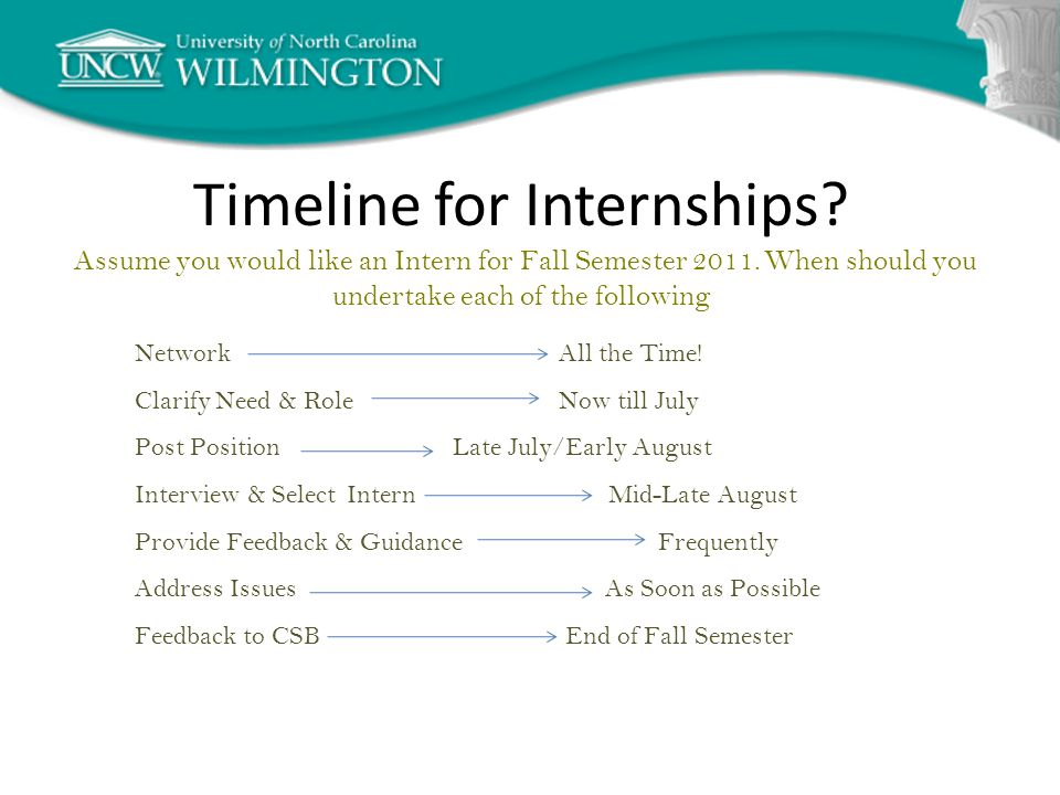 Timeline for Internships. Assume you would like an Intern for Fall Semester 2011.