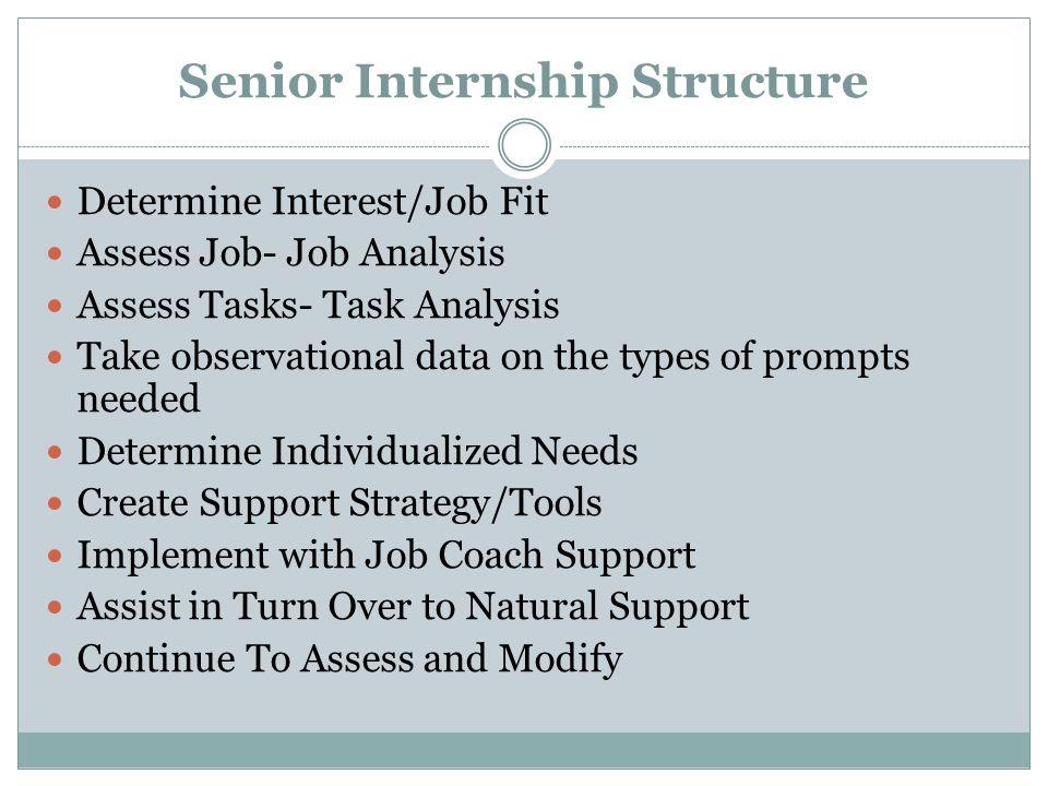 Senior Internship Structure Determine Interest/Job Fit Assess Job- Job Analysis Assess Tasks- Task Analysis Take observational data on the types of pr