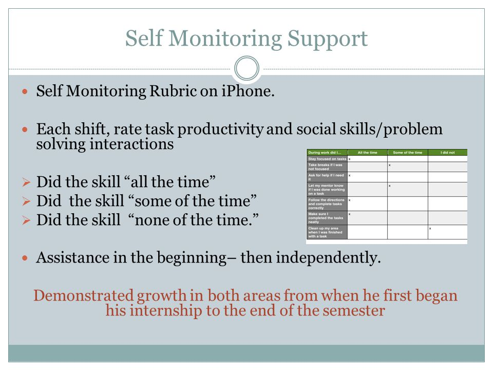 Self Monitoring Support Self Monitoring Rubric on iPhone. Each shift, rate task productivity and social skills/problem solving interactions  Did the