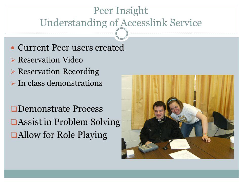 Peer Insight Understanding of Accesslink Service Current Peer users created  Reservation Video  Reservation Recording  In class demonstrations  De
