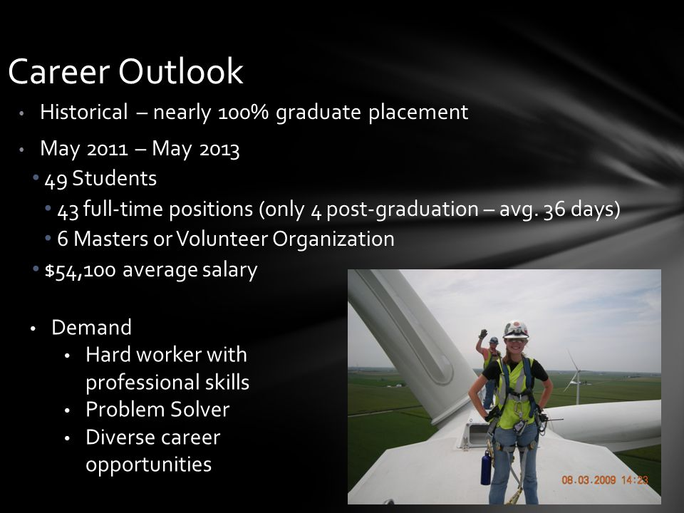 Career Outlook Historical – nearly 100% graduate placement May 2011 – May 2013 49 Students 43 full-time positions (only 4 post-graduation – avg.