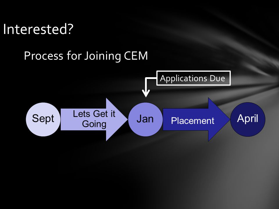 Interested? Process for Joining CEM Applications Due Sept Jan April Lets Get it Going Placement
