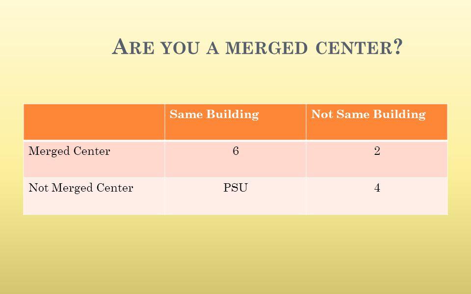 A RE YOU A MERGED CENTER Same BuildingNot Same Building Merged Center62 Not Merged CenterPSU4