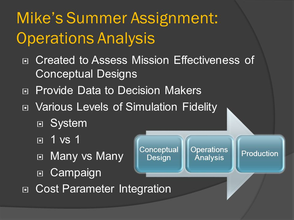 Mike's Summer Assignment: Operations Analysis Conceptual Design Operations Analysis Production  Created to Assess Mission Effectiveness of Conceptual Designs  Provide Data to Decision Makers  Various Levels of Simulation Fidelity  System  1 vs 1  Many vs Many  Campaign  Cost Parameter Integration