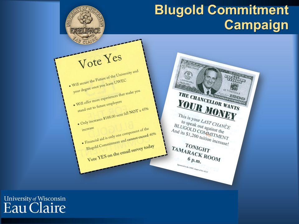 Blugold Commitment Campaign