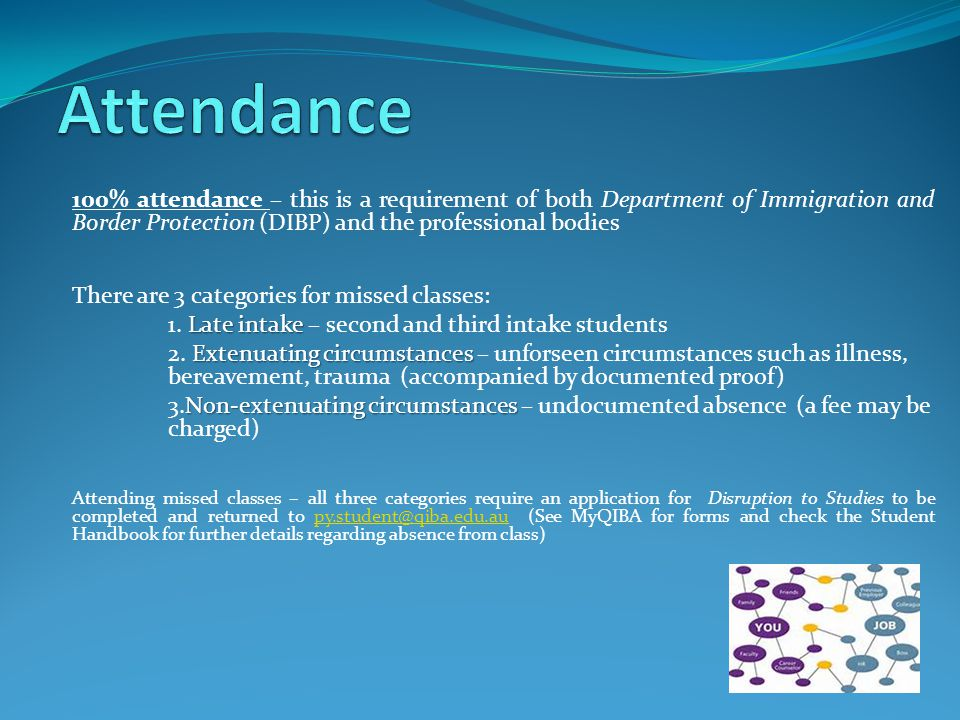100% attendance – this is a requirement of both Department of Immigration and Border Protection (DIBP) and the professional bodies There are 3 categories for missed classes: Late intake 1.