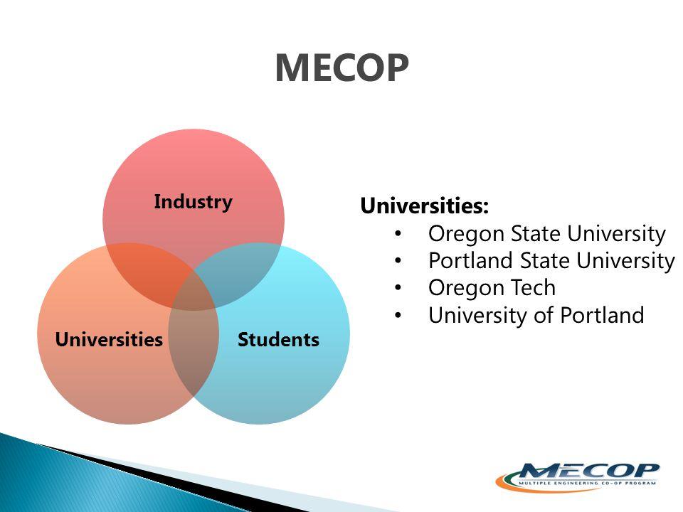 Universities: Oregon State University Portland State University Oregon Tech University of Portland MECOP Industry StudentsUniversities