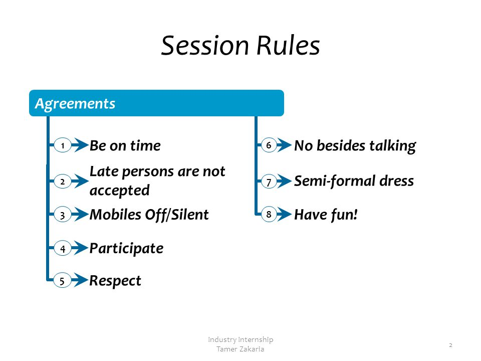 Session Rules Industry Internship Tamer Zakaria 2 12 345 Late persons are not accepted Be on time Mobiles Off/Silent Participate Respect 67 8 Semi-formal dress No besides talking Have fun.