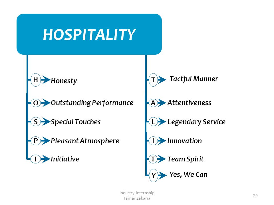 What is HOSPITALITY.
