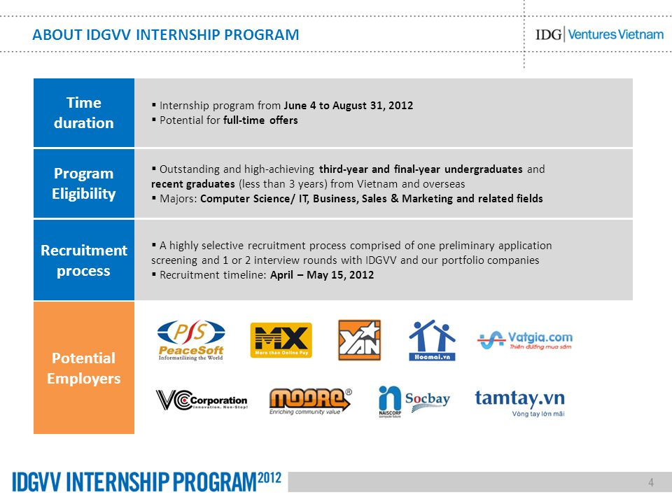 Time duration  Internship program from June 4 to August 31, 2012  Potential for full-time offers Program Eligibility  Outstanding and high-achievin