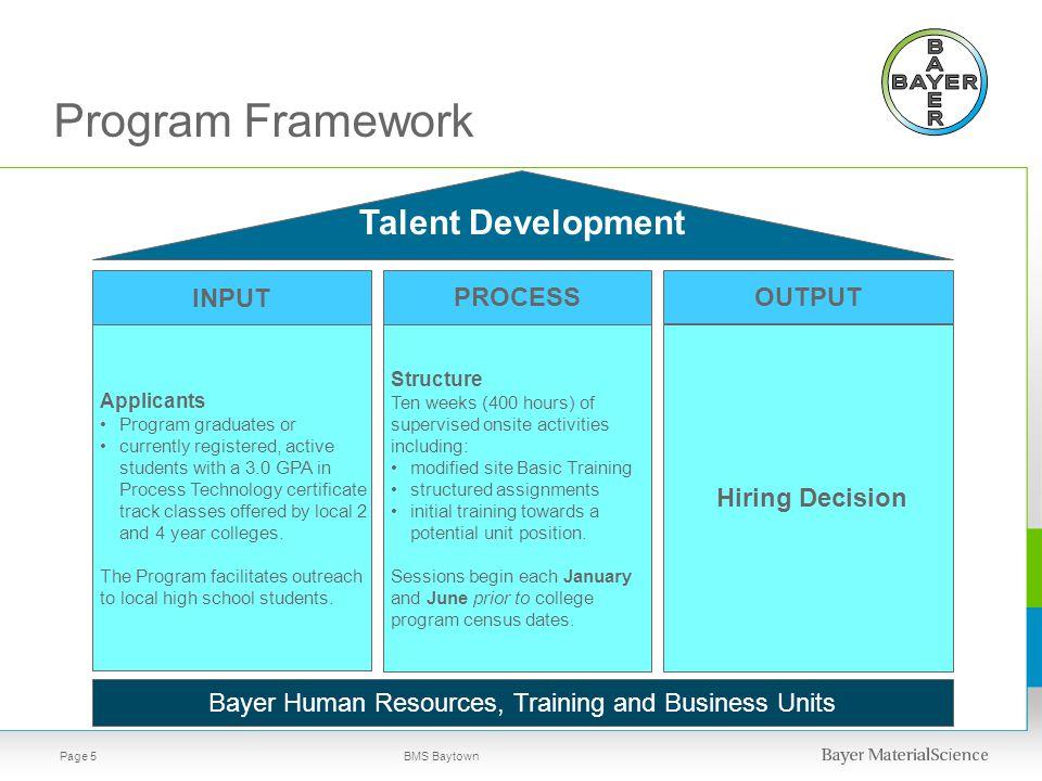 Program Framework BMS BaytownPage 5 Bayer Human Resources, Training and Business Units Hiring Decision OUTPUT Applicants Program graduates or currentl
