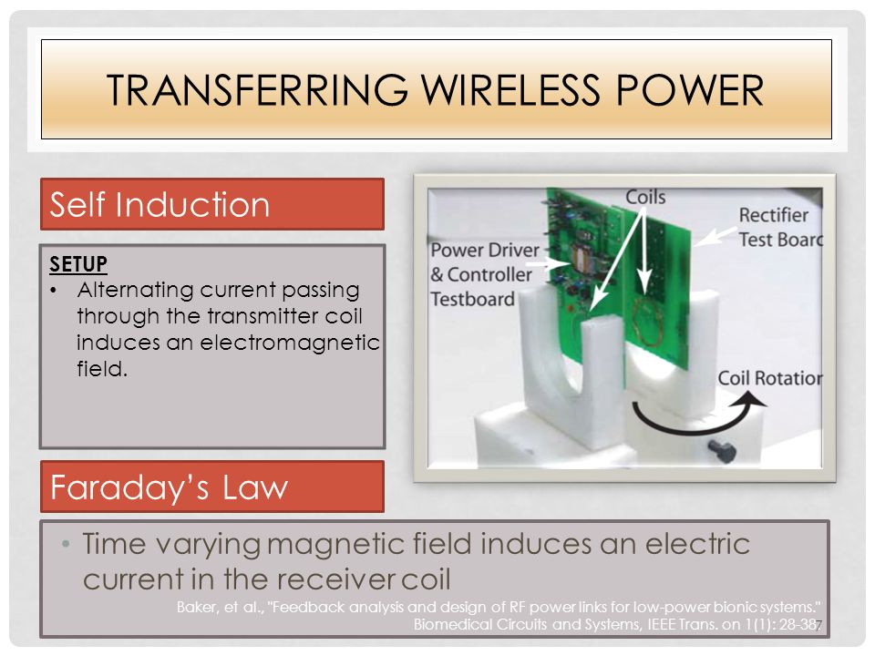 TRANSFERRING WIRELESS POWER Time varying magnetic field induces an electric current in the receiver coil Faraday's Law Self Induction SETUP Alternating current passing through the transmitter coil induces an electromagnetic field.