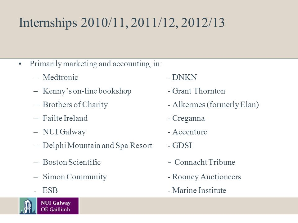 Internships 2010/11, 2011/12, 2012/13 Primarily marketing and accounting, in: –Medtronic- DNKN –Kenny's on-line bookshop - Grant Thornton –Brothers of Charity- Alkermes (formerly Elan) –Failte Ireland - Creganna –NUI Galway - Accenture –Delphi Mountain and Spa Resort - GDSI –Boston Scientific - Connacht Tribune –Simon Community- Rooney Auctioneers - ESB- Marine Institute