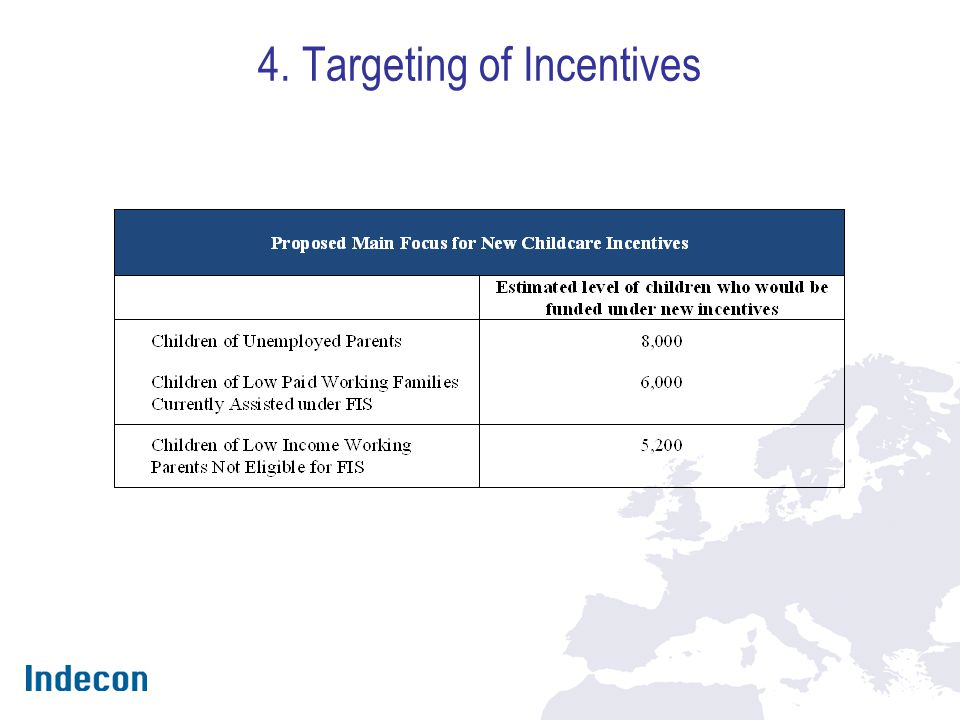 4. Targeting of Incentives