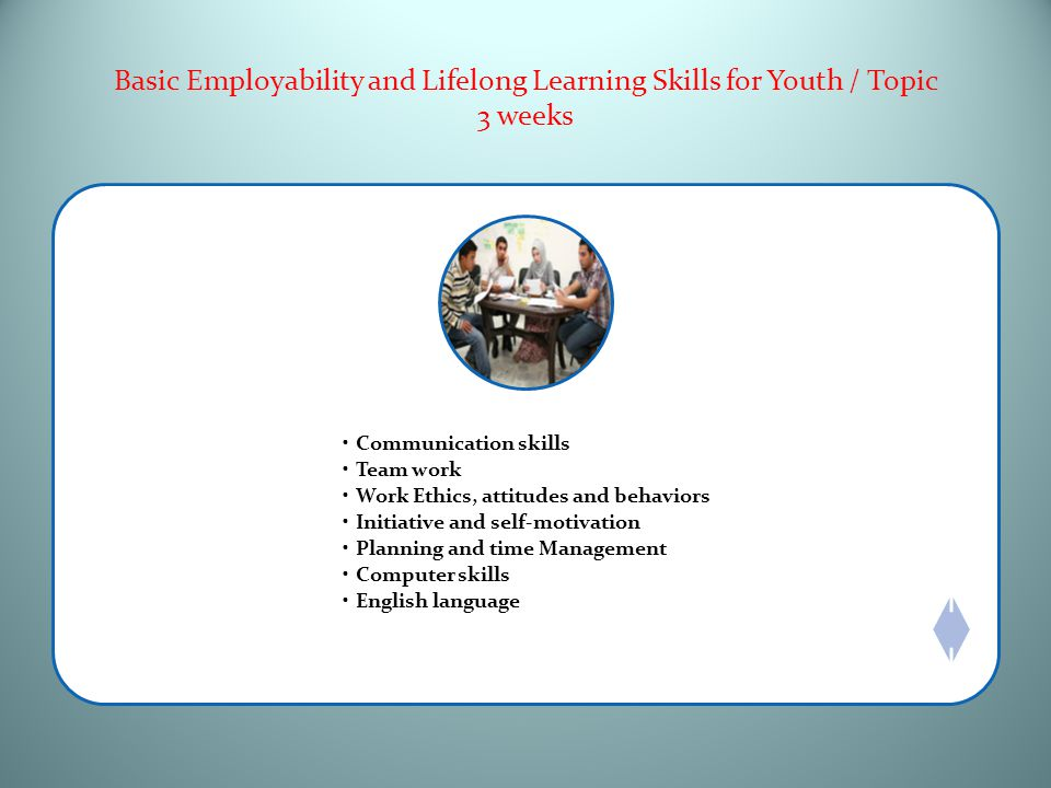 Basic Employability and Lifelong Learning Skills for Youth / Topic 3 weeks Communication skills Team work Work Ethics, attitudes and behaviors Initiat