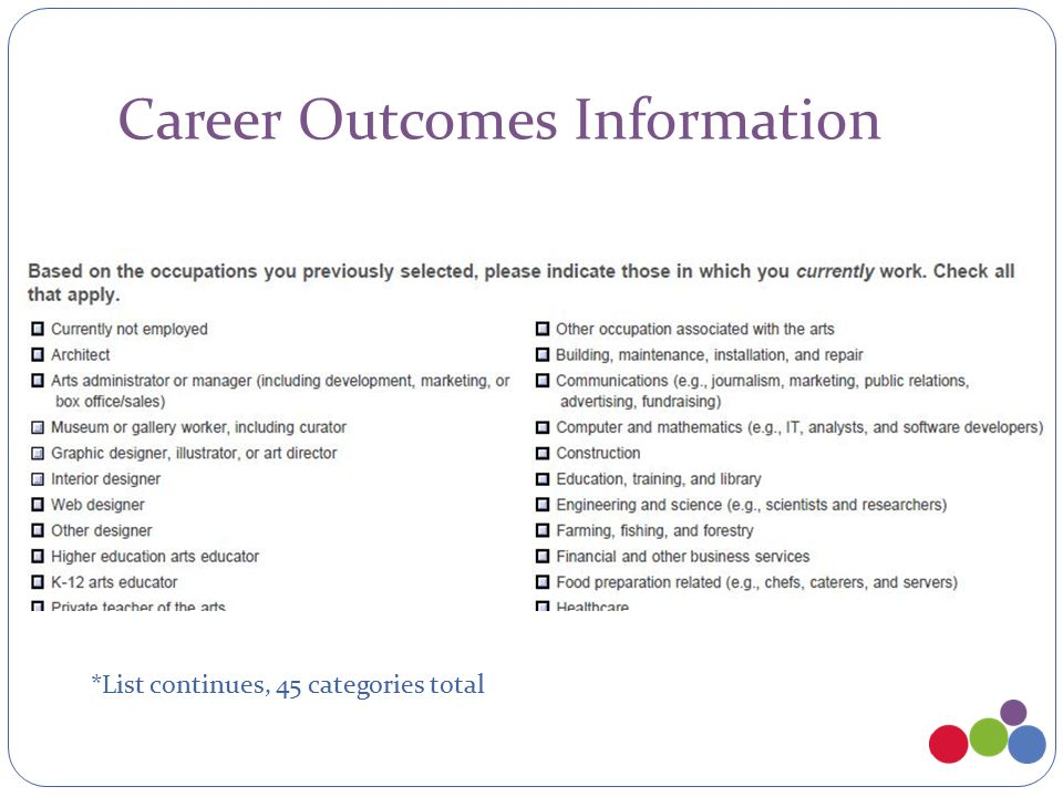 Career Outcomes Information *List continues, 45 categories total