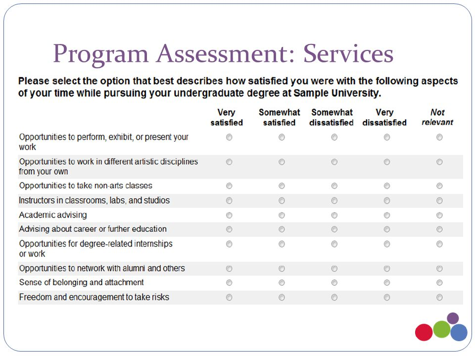 Program Assessment: Services