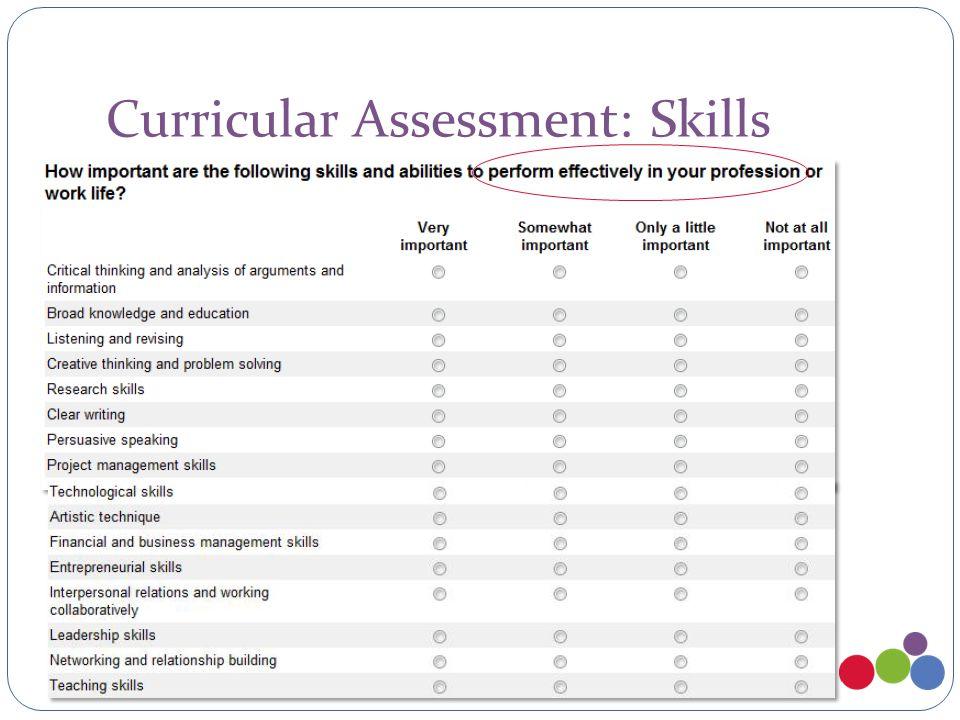 Curricular Assessment: Skills