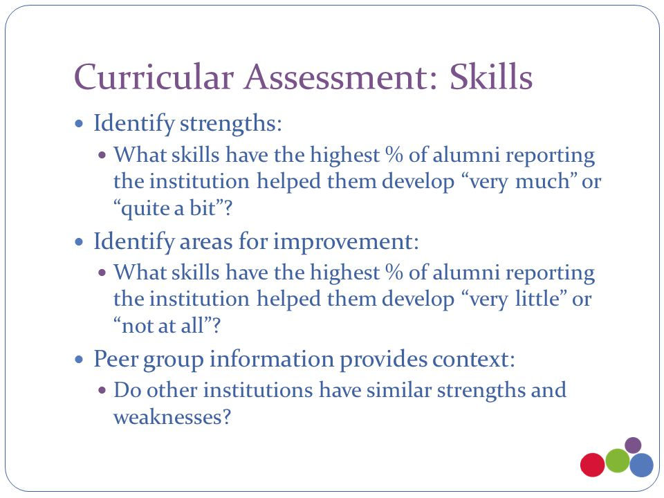 Identify strengths: What skills have the highest % of alumni reporting the institution helped them develop very much or quite a bit .
