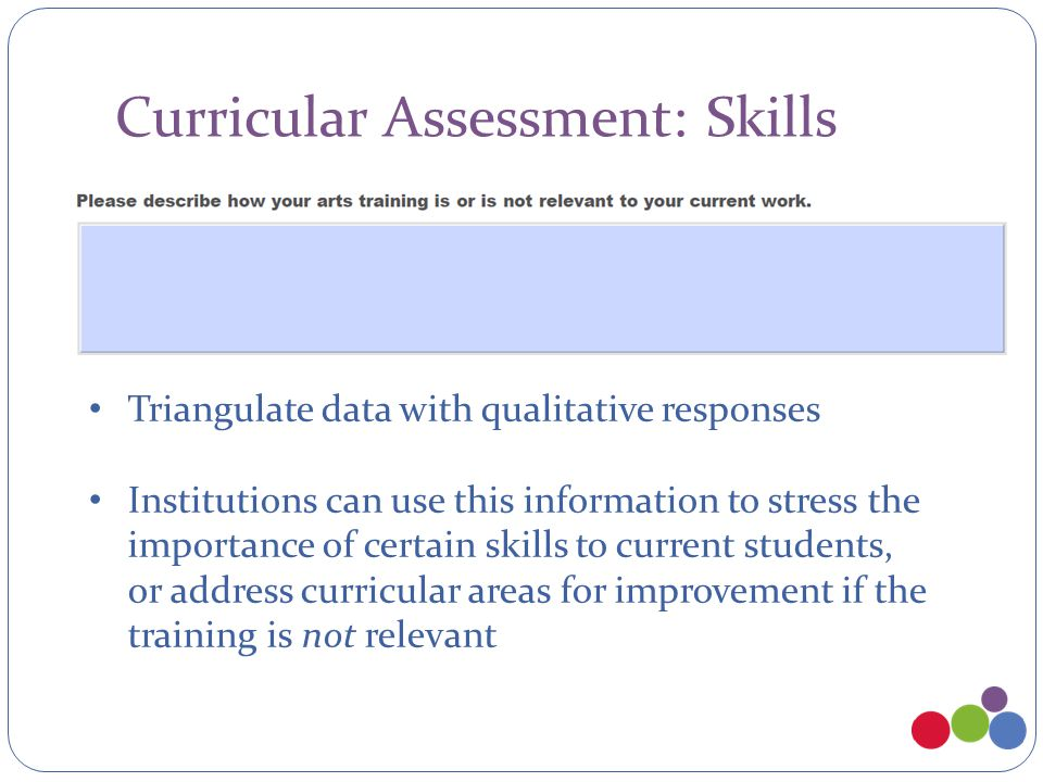 Curricular Assessment: Skills Triangulate data with qualitative responses Institutions can use this information to stress the importance of certain skills to current students, or address curricular areas for improvement if the training is not relevant