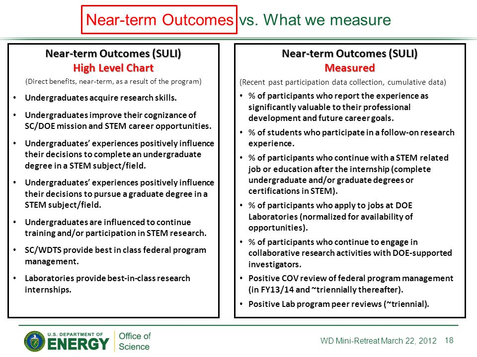 Near-term Outcomes vs.