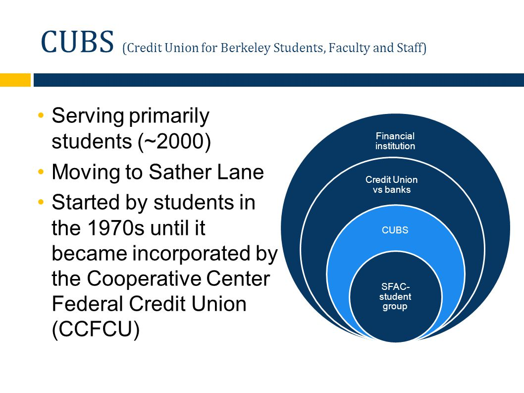 CUBS (Credit Union for Berkeley Students, Faculty and Staff) Serving primarily students (~2000) Moving to Sather Lane Started by students in the 1970s until it became incorporated by the Cooperative Center Federal Credit Union (CCFCU) Financial institution Credit Union vs banks CUBS SFAC- student group