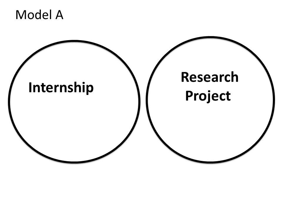 Internship Research Project Model A