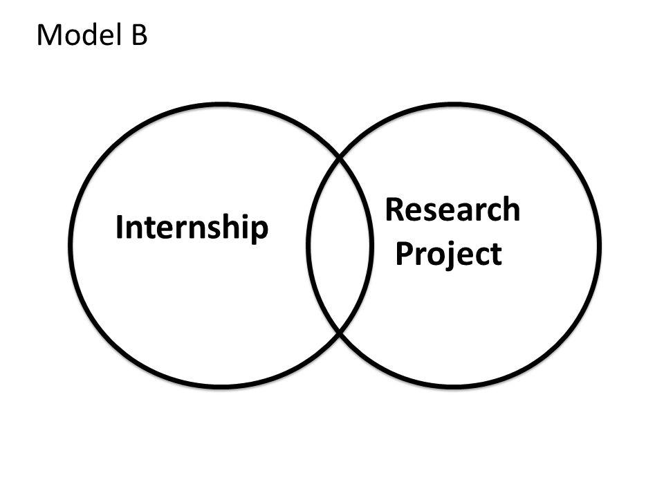 Internship Research Project Model B