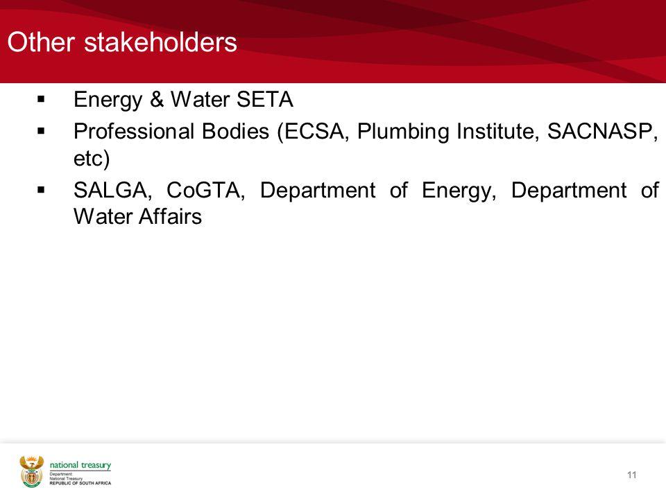 Other stakeholders  Energy & Water SETA  Professional Bodies (ECSA, Plumbing Institute, SACNASP, etc)  SALGA, CoGTA, Department of Energy, Department of Water Affairs 11