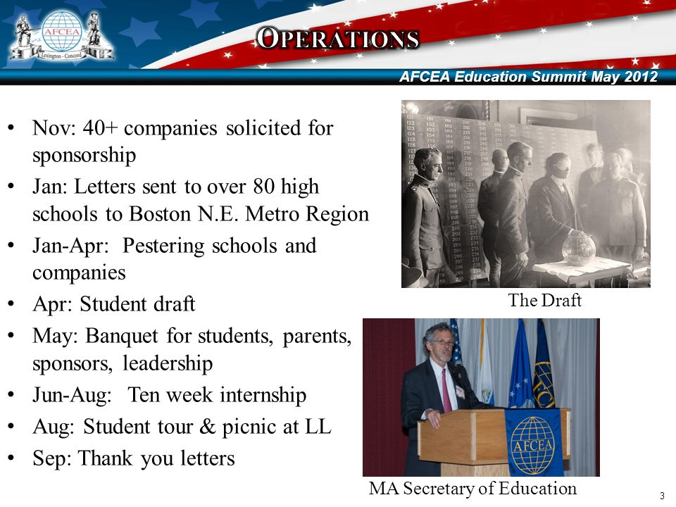 AFCEA Education Summit May 2012 3 Nov: 40+ companies solicited for sponsorship Jan: Letters sent to over 80 high schools to Boston N.E.