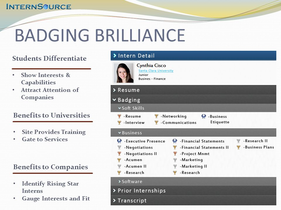 BADGING BRILLIANCE Benefits to Companies Identify Rising Star Interns Gauge Interests and Fit Students Differentiate Show Interests & Capabilities Attract Attention of Companies Benefits to Universities Site Provides Training Gate to Services