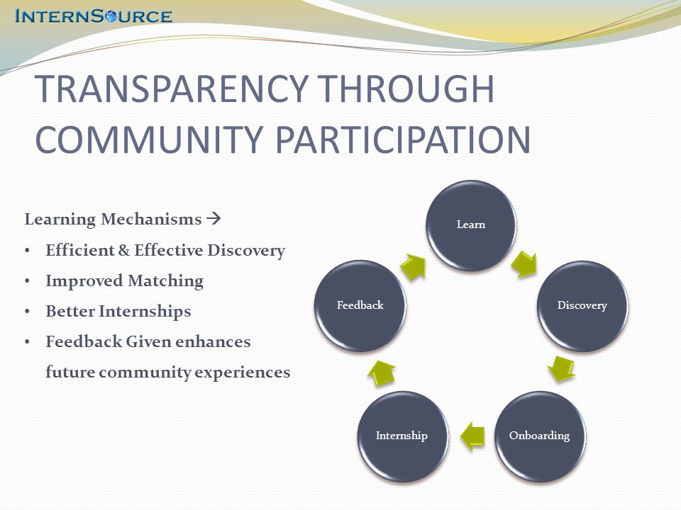 TRANSPARENCY THROUGH COMMUNITY PARTICIPATION LearnDiscoveryOnboardingInternshipFeedback Learning Mechanisms  Efficient & Effective Discovery Improved Matching Better Internships Feedback Given enhances future community experiences