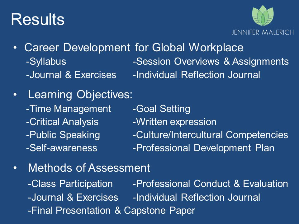 Results Career Development for Global Workplace -Syllabus-Session Overviews & Assignments -Journal & Exercises -Individual Reflection Journal Learning Objectives: -Time Management -Goal Setting -Critical Analysis -Written expression -Public Speaking -Culture/Intercultural Competencies -Self-awareness-Professional Development Plan Methods of Assessment -Class Participation-Professional Conduct & Evaluation -Journal & Exercises-Individual Reflection Journal -Final Presentation & Capstone Paper
