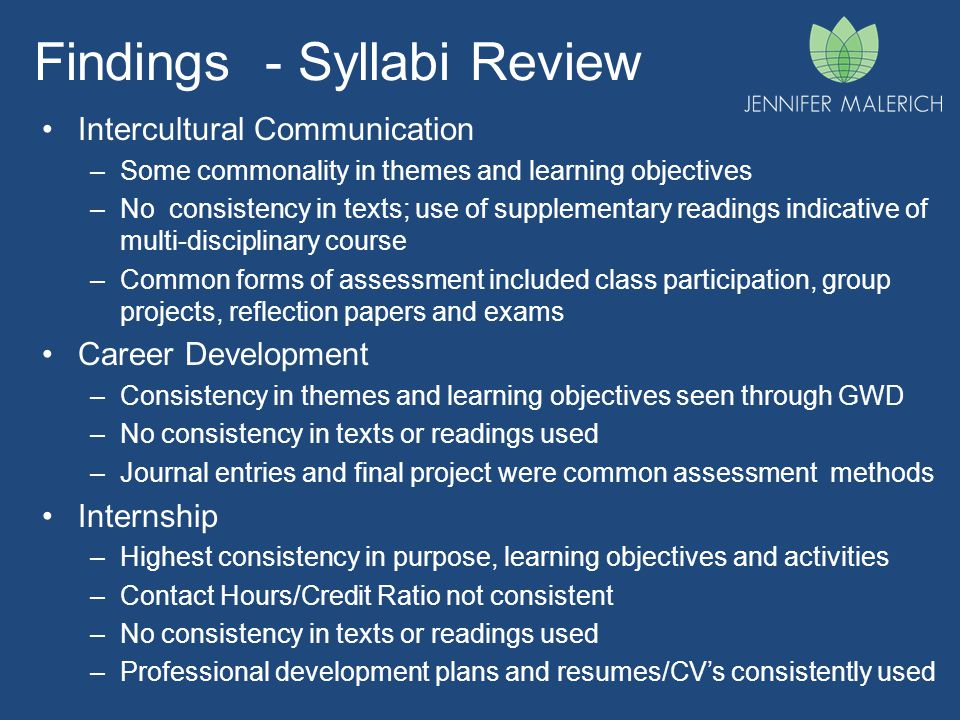 Findings - Syllabi Review Intercultural Communication –Some commonality in themes and learning objectives –No consistency in texts; use of supplementary readings indicative of multi-disciplinary course –Common forms of assessment included class participation, group projects, reflection papers and exams Career Development –Consistency in themes and learning objectives seen through GWD –No consistency in texts or readings used –Journal entries and final project were common assessment methods Internship –Highest consistency in purpose, learning objectives and activities –Contact Hours/Credit Ratio not consistent –No consistency in texts or readings used –Professional development plans and resumes/CV's consistently used